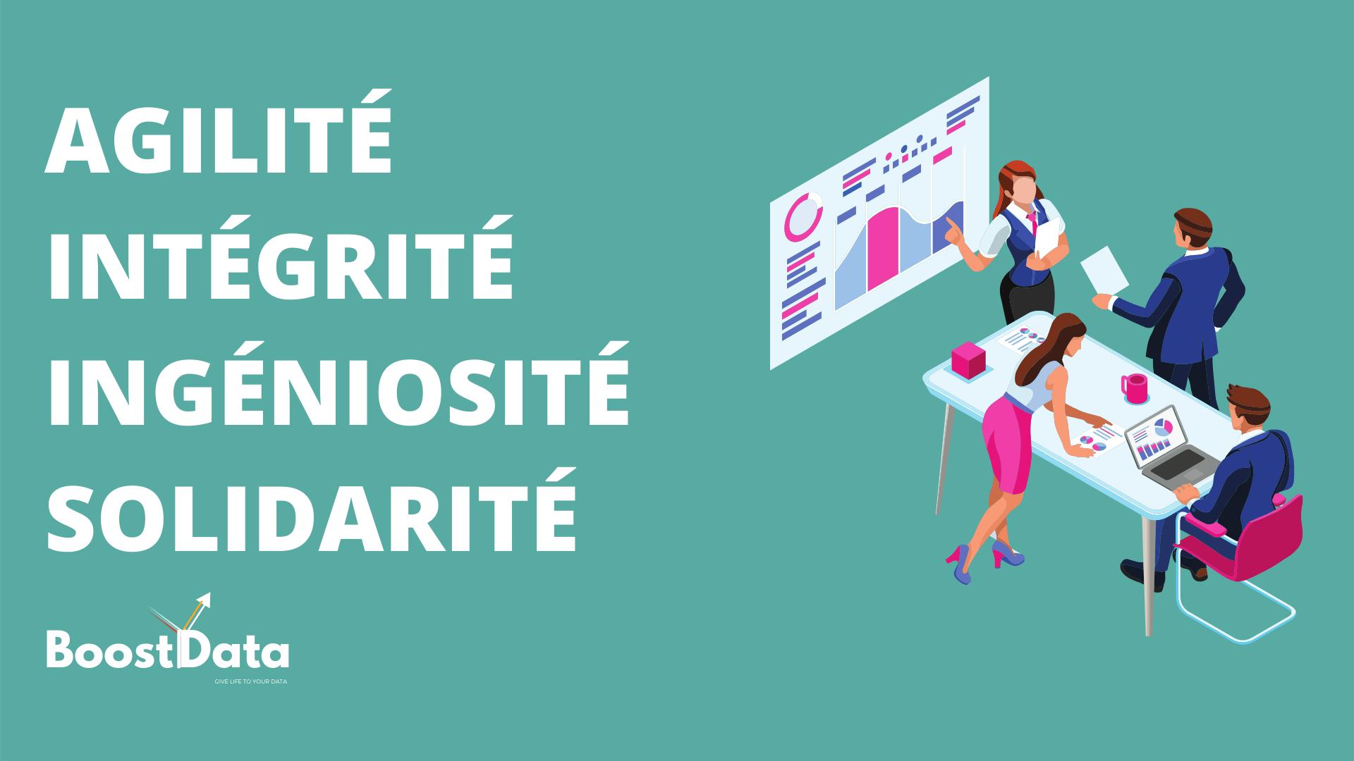 Nos valeurs BoostYData se décline en 4 points : Agilité, Intégrité, Ingéniosité et Solidarité